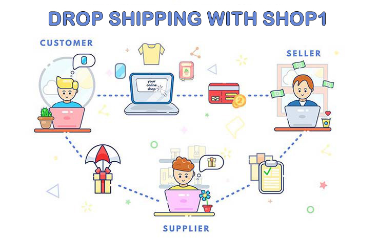 how shop1 works